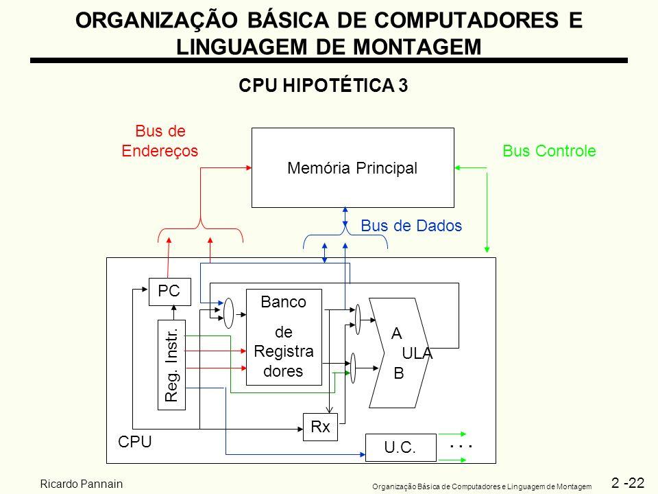 2 -22 Organização Básica de Computadores e Linguagem de Montagem Ricardo Pannain ORGANIZAÇÃO BÁSICA DE COMPUTADORES E LINGUAGEM DE MONTAGEM CPU HIPOTÉ