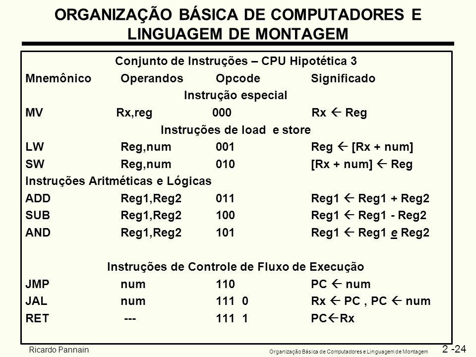 2 -24 Organização Básica de Computadores e Linguagem de Montagem Ricardo Pannain ORGANIZAÇÃO BÁSICA DE COMPUTADORES E LINGUAGEM DE MONTAGEM Conjunto d