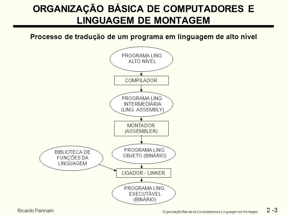 2 -3 Organização Básica de Computadores e Linguagem de Montagem Ricardo Pannain ORGANIZAÇÃO BÁSICA DE COMPUTADORES E LINGUAGEM DE MONTAGEM Processo de