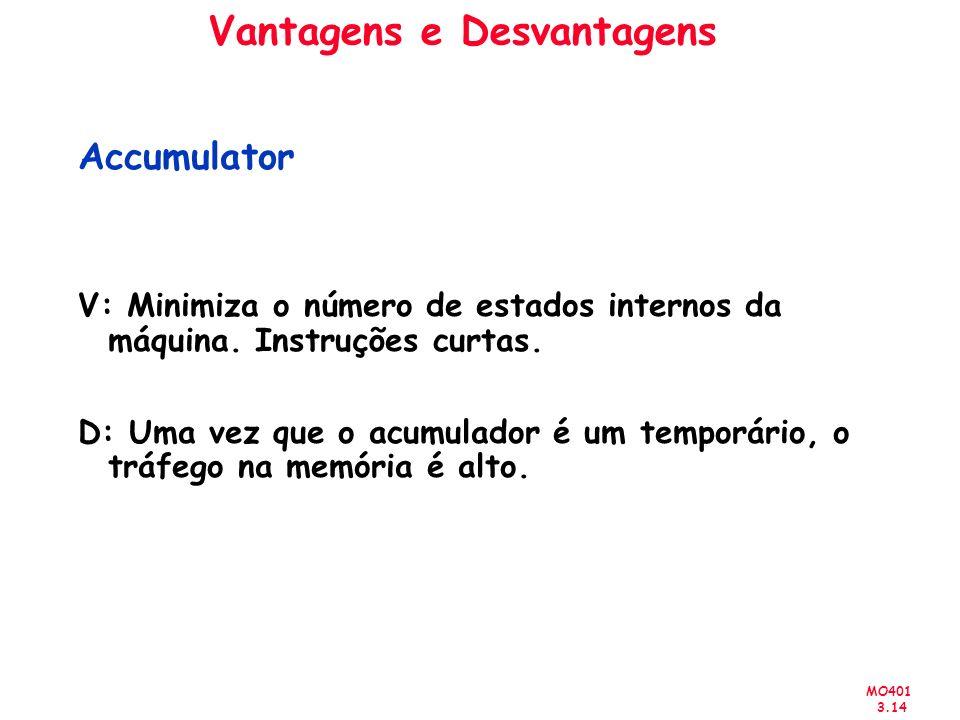 MO401 3.14 Vantagens e Desvantagens Accumulator V: Minimiza o número de estados internos da máquina. Instruções curtas. D: Uma vez que o acumulador é