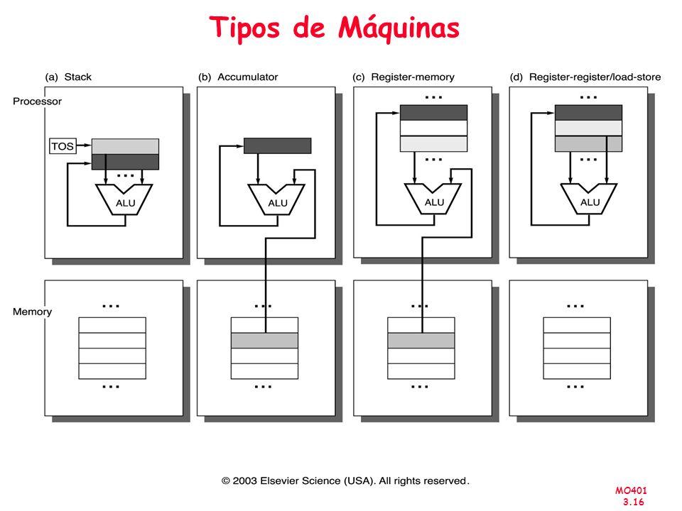 MO401 3.16 Tipos de Máquinas