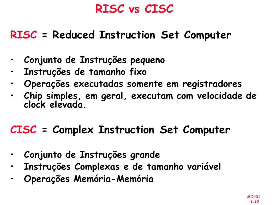 MO401 3.30 RISC vs CISC RISC = Reduced Instruction Set Computer Conjunto de Instruções pequeno Instruções de tamanho fixo Operações executadas somente