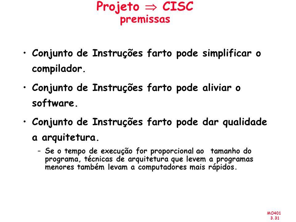 MO401 3.31 Projeto CISC premissas Conjunto de Instruções farto pode simplificar o compilador. Conjunto de Instruções farto pode aliviar o software. Co