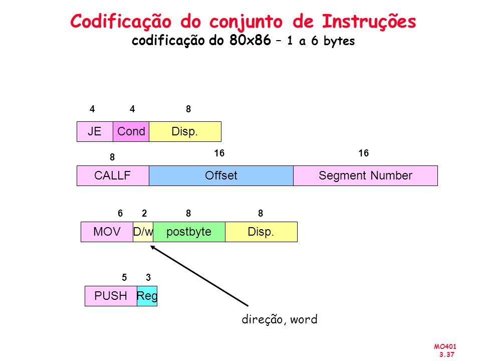 MO401 3.37 CALLFOffsetSegment Number CondJEDisp. 44 8 16 8 postbyteMOV 68 D/w 2 Disp. 8 PUSH 5 Reg 3 Codificação do conjunto de Instruções codificação