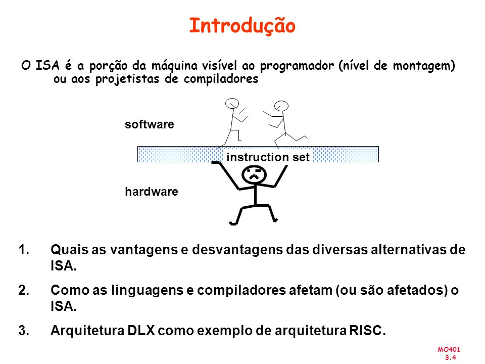 MO401 3.4 Introdução O ISA é a porção da máquina visível ao programador (nível de montagem) ou aos projetistas de compiladores 1.Quais as vantagens e