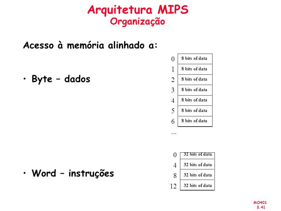 MO401 3.41 Arquitetura MIPS Organização Acesso à memória alinhado a: Byte – dados Word – instruções 0 1 2 3 4 5 6... 8 bits of data 0 4 8 12 32 bits o