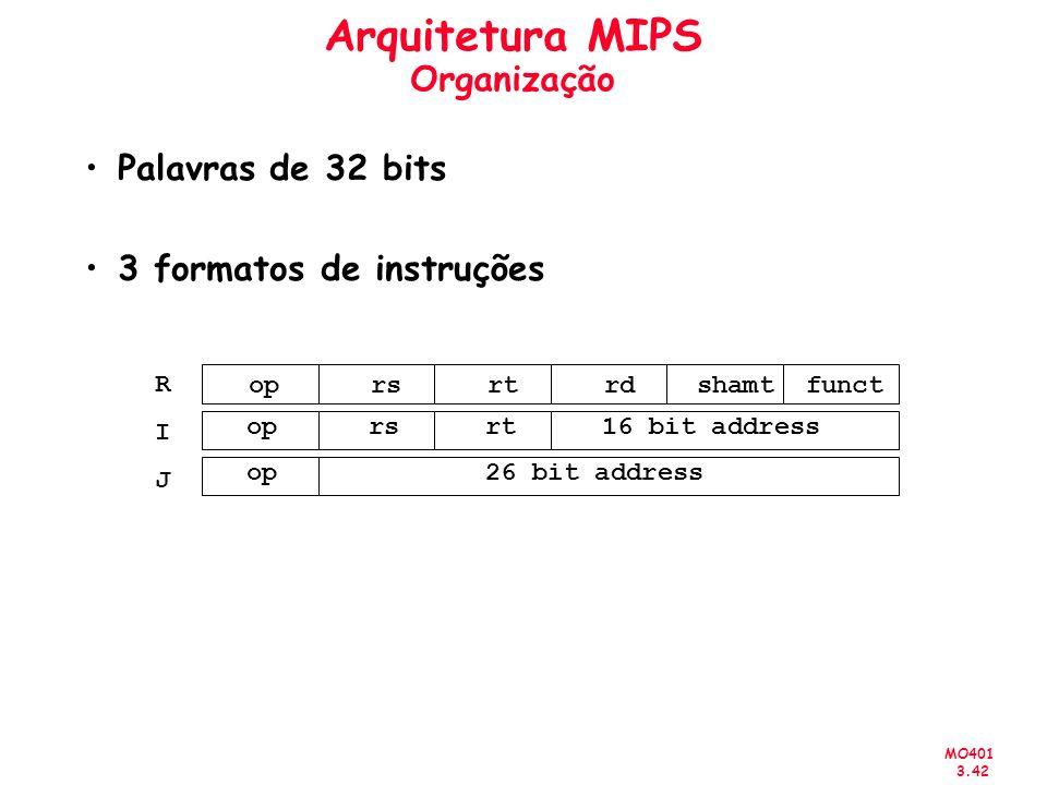 MO401 3.42 Arquitetura MIPS Organização Palavras de 32 bits 3 formatos de instruções op rs rt rdshamtfunct op rs rt 16 bit address op 26 bit address R