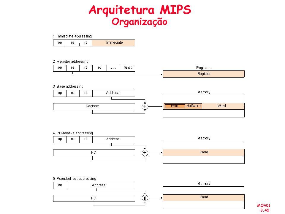 MO401 3.45 Arquitetura MIPS Organização