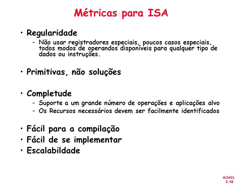 MO401 3.48 Métricas para ISA Regularidade –Não usar registradores especiais, poucos casos especiais, todos modos de operandos disponíveis para qualque