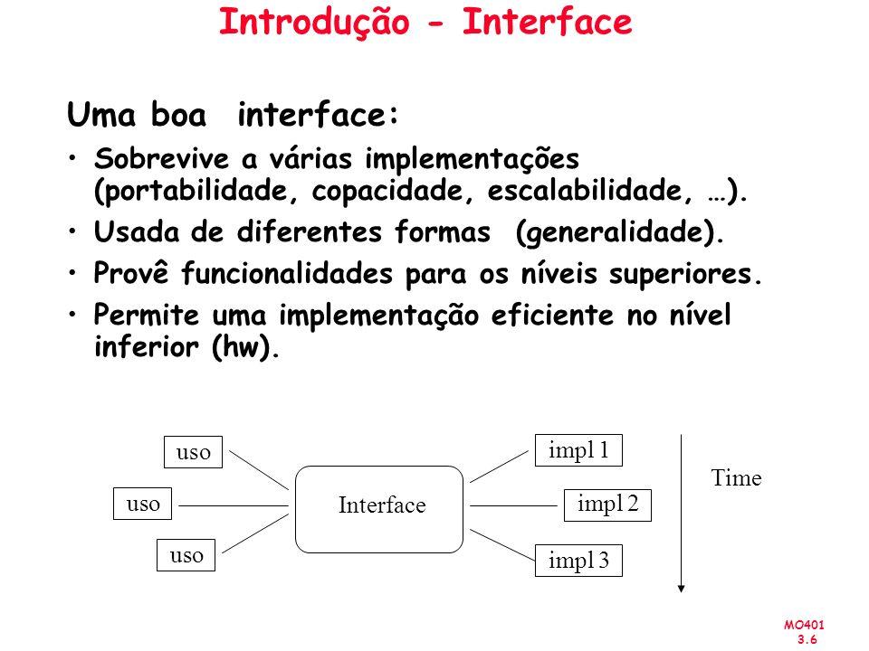 MO401 3.6 Introdução - Interface Uma boa interface: Sobrevive a várias implementações (portabilidade, copacidade, escalabilidade, …). Usada de diferen