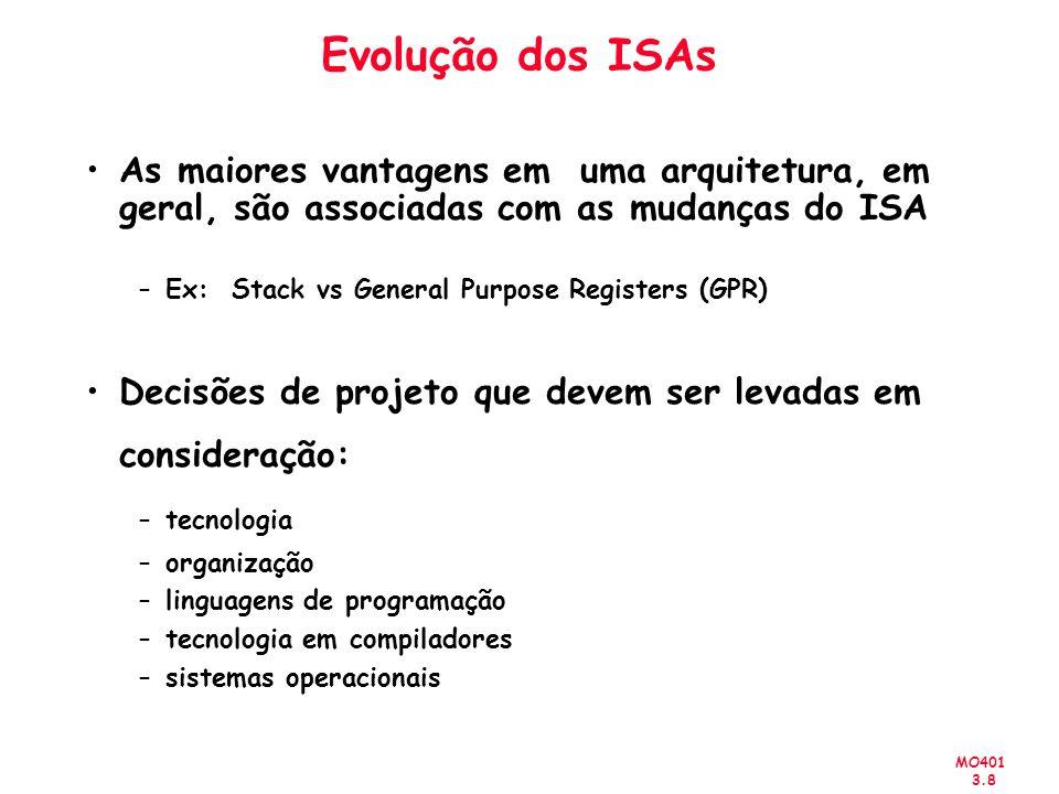 MO401 3.8 Evolução dos ISAs As maiores vantagens em uma arquitetura, em geral, são associadas com as mudanças do ISA –Ex: Stack vs General Purpose Reg