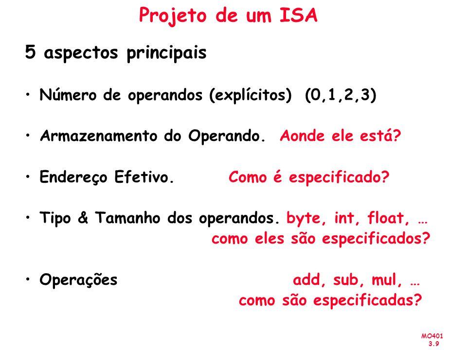 MO401 3.9 Projeto de um ISA 5 aspectos principais Número de operandos (explícitos)(0,1,2,3) Armazenamento do Operando. Aonde ele está? Endereço Efetiv