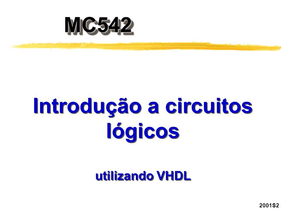 MC542MC542 2001S2 Definindo a funcionalidade da entidade : ARCHITECTURE Behav OF Nor_4_Bits IS BEGIN Process begin If S(0)= 1 Then Saida(0) <= not(A(0) or A(1) or A(2) or A(3)); Else If S(1) = 1 Then Saida(1) <= not(B(0) or B(1) or B(2) or B(3)); End If; end process; END Behav;