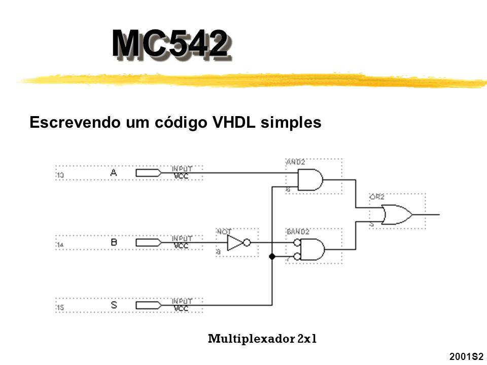 MC542MC542 2001S2 Definindo a entidade : 2 Entradas de 8 Bits 2 Entradas de 8 Bits 1 Entrada para seleção 1 Entrada para seleção 1 Saída de 8 Bits; 1 Saída de 8 Bits; ENTITY Multiplex2 IS PORT (A, B: IN BIT_VECTOR (0 to 7); Saida : OUT BIT_VECTOR (0 to 7); S : Boolean); END Multiplex2;