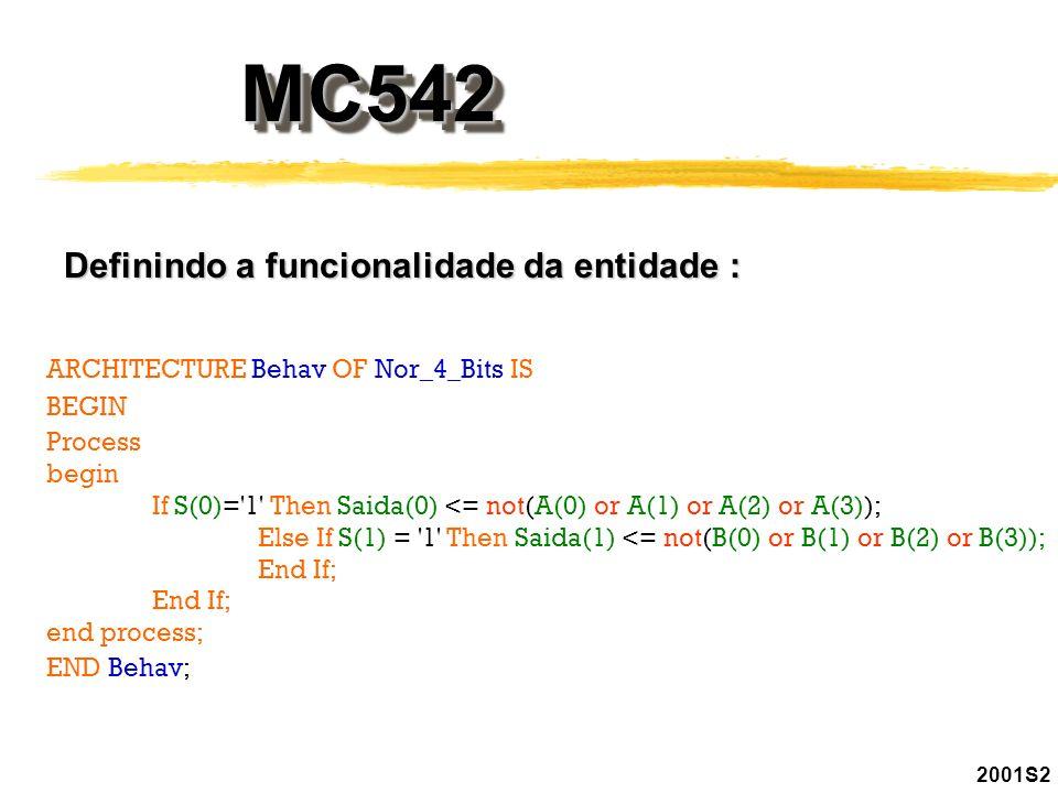 MC542MC542 2001S2 Definindo a funcionalidade da entidade : ARCHITECTURE Behav OF Nor_4_Bits IS BEGIN Process begin If S(0)='1' Then Saida(0) <= not(A(