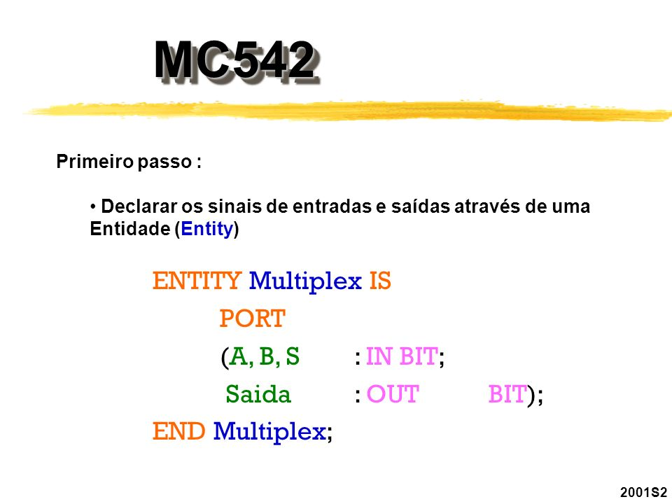 MC542MC542 2001S2 Primeiro passo : Declarar os sinais de entradas e saídas através de uma Entidade (Entity) ENTITY Multiplex IS PORT (A, B, S: IN BIT;