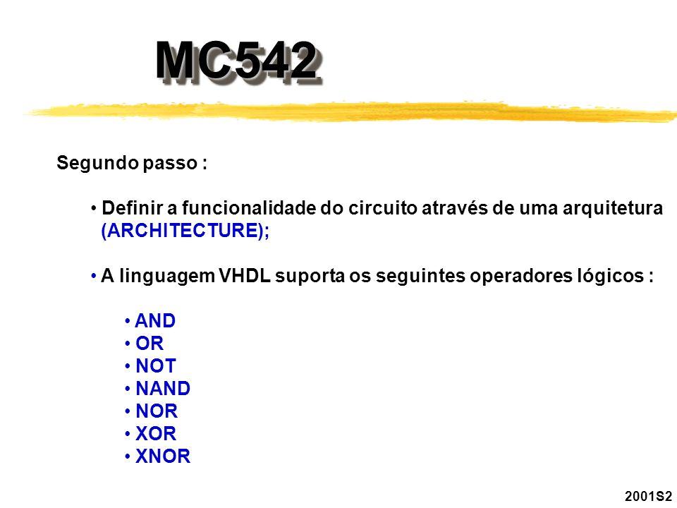 MC542MC542 Segundo passo : Definir a funcionalidade do circuito através de uma arquitetura (ARCHITECTURE); A linguagem VHDL suporta os seguintes opera