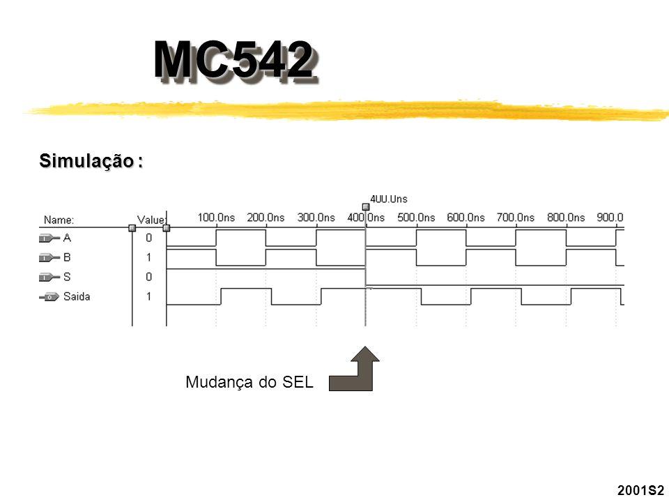 2001S2 MC542MC542 Outras maneiras de se implementar o mesmo problema : A entidade continua com o mesmo número de portas É necessário mudar apenas o escopo ARCHITECTURE ARCHITECTURE Objeto_1 OF Multiplex IS BEGIN Process Begin If S=1 Then Saida <= A; Else Saida <=B; End If; End Process; END Objeto_1;
