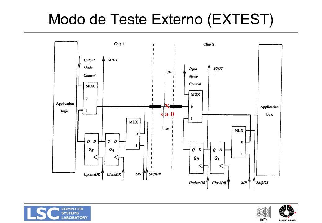 Modo de Teste Externo (EXTEST) X s-a-0