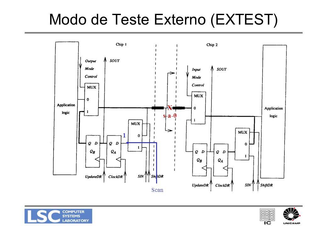 Modo de Teste Externo (EXTEST) X s-a-0 Scan 1