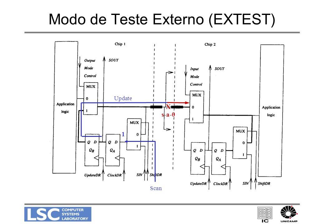 Modo de Teste Externo (EXTEST) X s-a-0 Update Scan 1