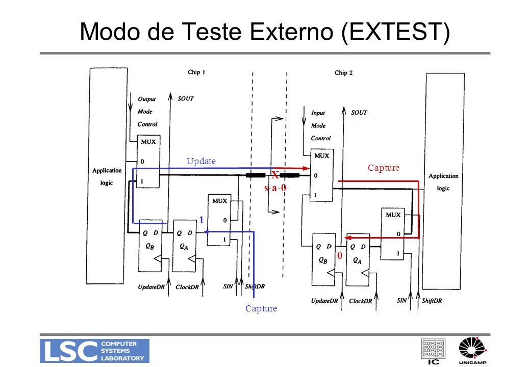 Modo de Teste Externo (EXTEST) X s-a-0 Update Capture 1 0
