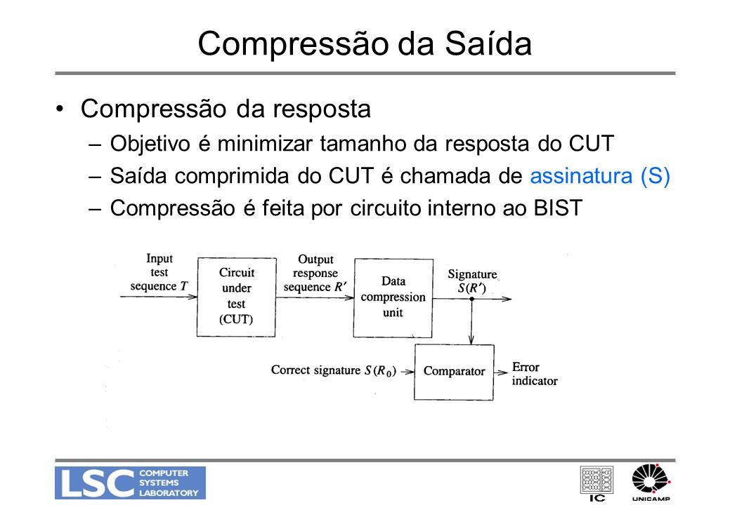 Compressão da Saída Compressão da resposta –Objetivo é minimizar tamanho da resposta do CUT –Saída comprimida do CUT é chamada de assinatura (S) –Comp