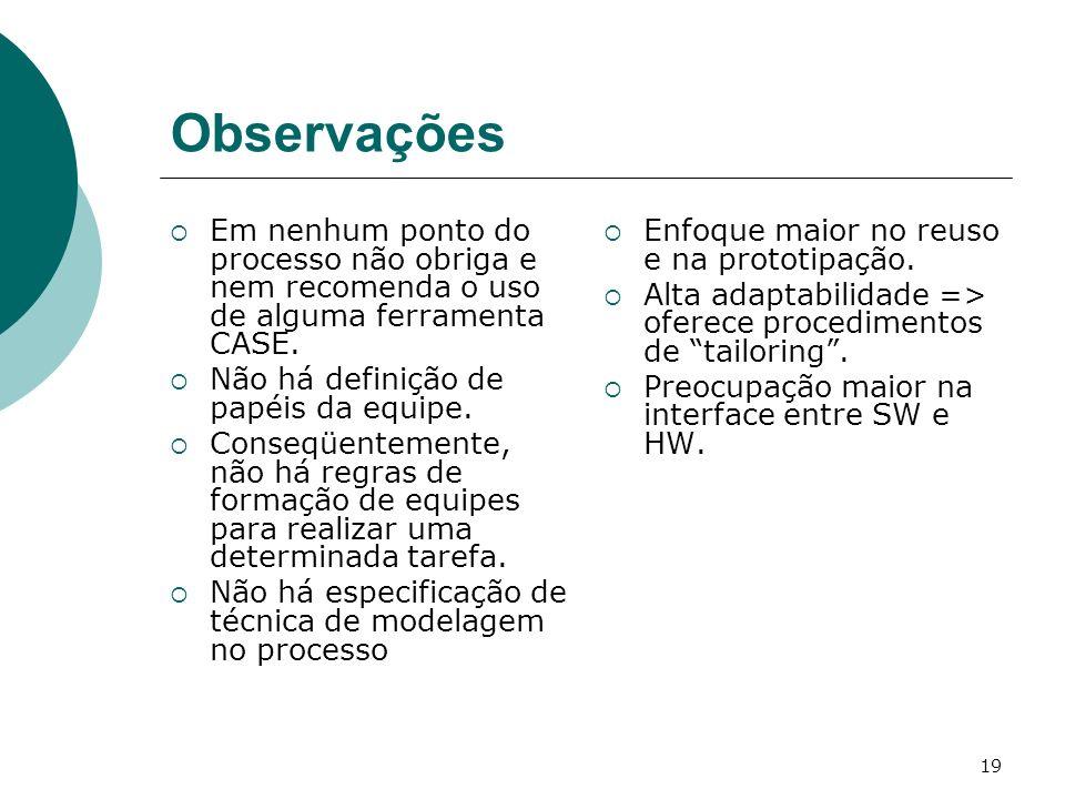 19 Observações Em nenhum ponto do processo não obriga e nem recomenda o uso de alguma ferramenta CASE.