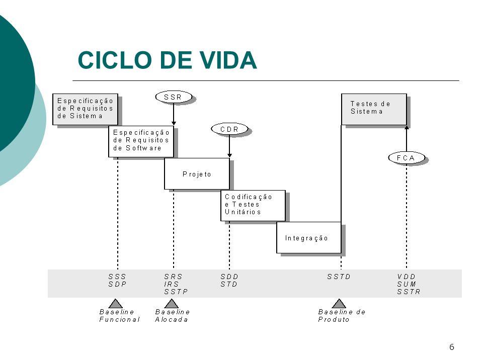 6 CICLO DE VIDA