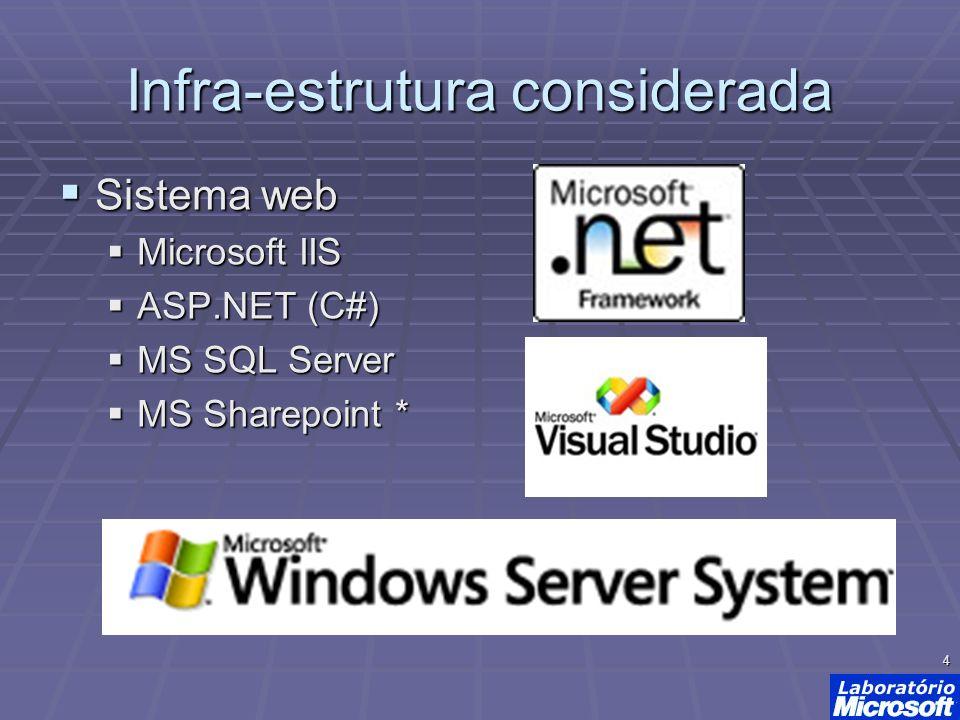 4 Infra-estrutura considerada Sistema web Sistema web Microsoft IIS Microsoft IIS ASP.NET (C#) ASP.NET (C#) MS SQL Server MS SQL Server MS Sharepoint