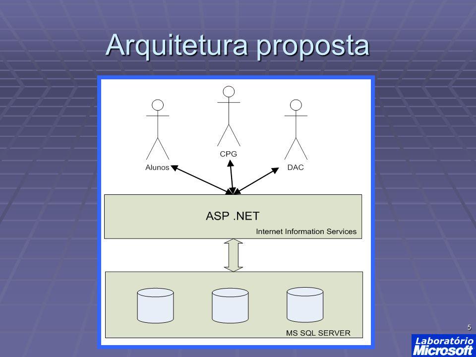 5 Arquitetura proposta