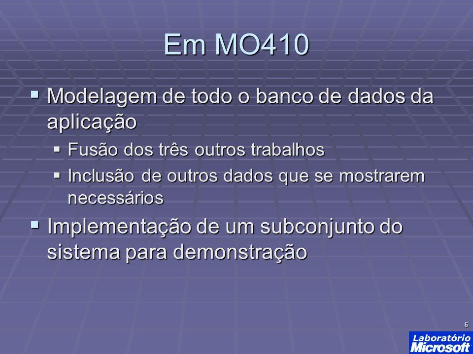 6 Em MO410 Modelagem de todo o banco de dados da aplicação Modelagem de todo o banco de dados da aplicação Fusão dos três outros trabalhos Fusão dos t
