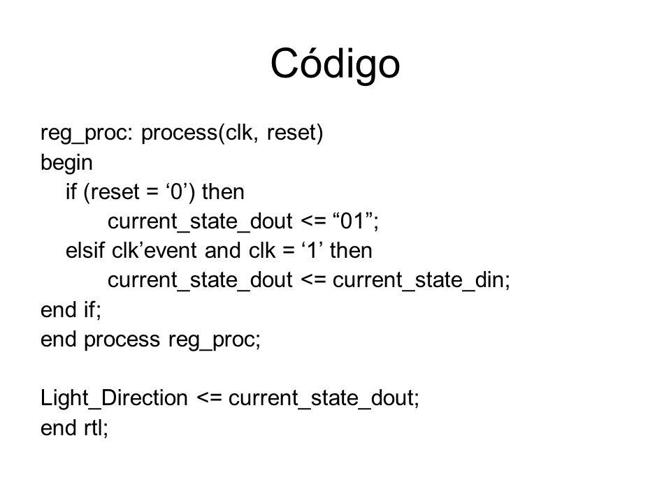 Código reg_proc: process(clk, reset) begin if (reset = 0) then current_state_dout <= 01; elsif clkevent and clk = 1 then current_state_dout <= current