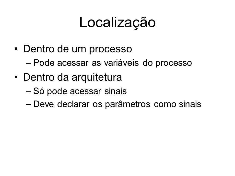 Localização Dentro de um processo –Pode acessar as variáveis do processo Dentro da arquitetura –Só pode acessar sinais –Deve declarar os parâmetros como sinais
