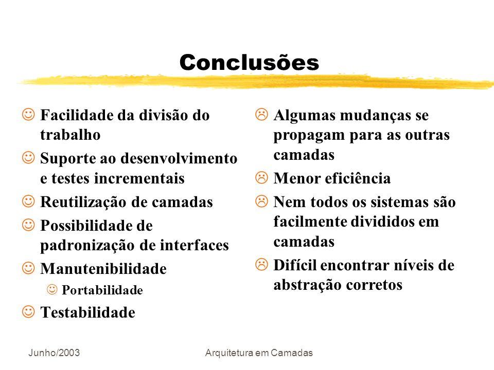 Junho/2003Arquitetura em Camadas Conclusões Facilidade da divisão do trabalho Suporte ao desenvolvimento e testes incrementais Reutilização de camadas