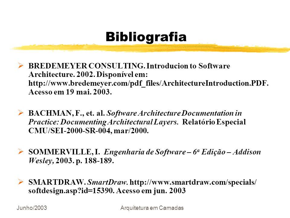 Junho/2003Arquitetura em Camadas Bibliografia BREDEMEYER CONSULTING. Introducion to Software Architecture. 2002. Disponível em: http://www.bredemeyer.