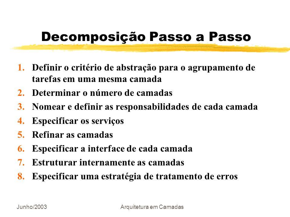Junho/2003Arquitetura em Camadas Decomposição Passo a Passo 1.Definir o critério de abstração para o agrupamento de tarefas em uma mesma camada 2.Dete