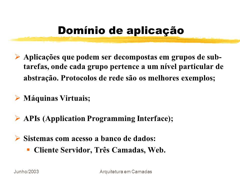 Junho/2003Arquitetura em Camadas Domínio de aplicação Aplicações que podem ser decompostas em grupos de sub- tarefas, onde cada grupo pertence a um ní