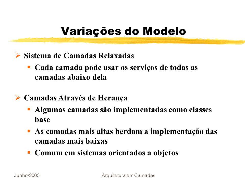 Junho/2003Arquitetura em Camadas Variações do Modelo Sistema de Camadas Relaxadas Cada camada pode usar os serviços de todas as camadas abaixo dela Ca