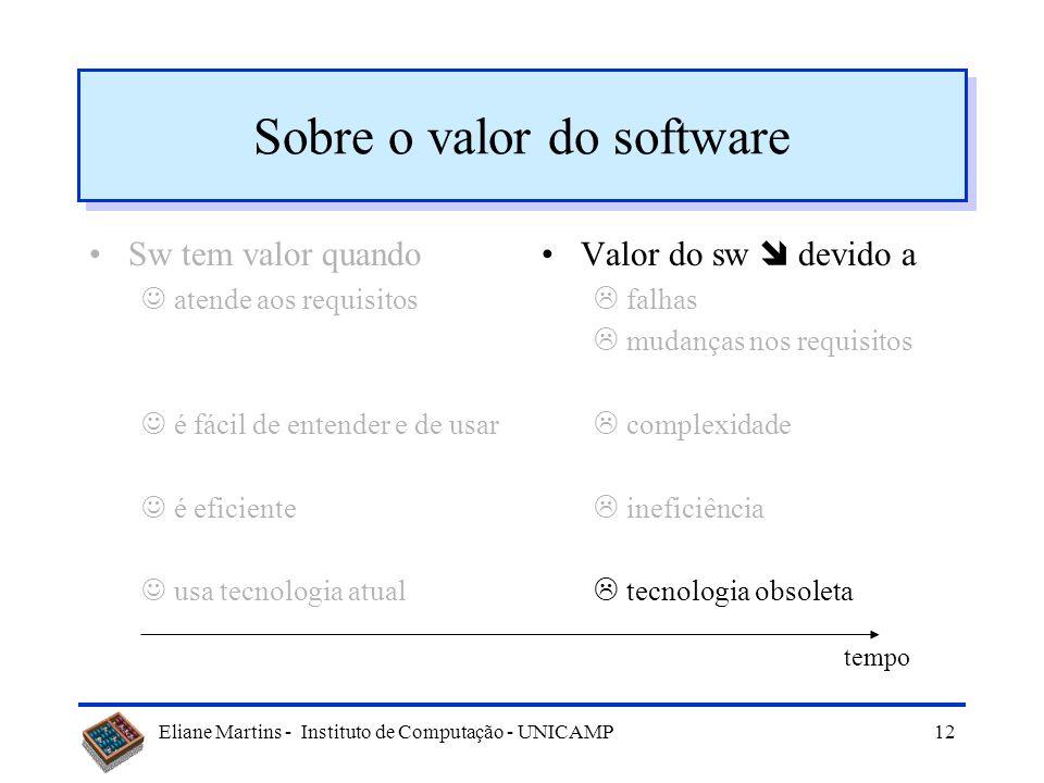 Eliane Martins - Instituto de Computação - UNICAMP11 Sobre o valor do software Sw tem valor quando atende aos requisitos é fácil de entender e de usar
