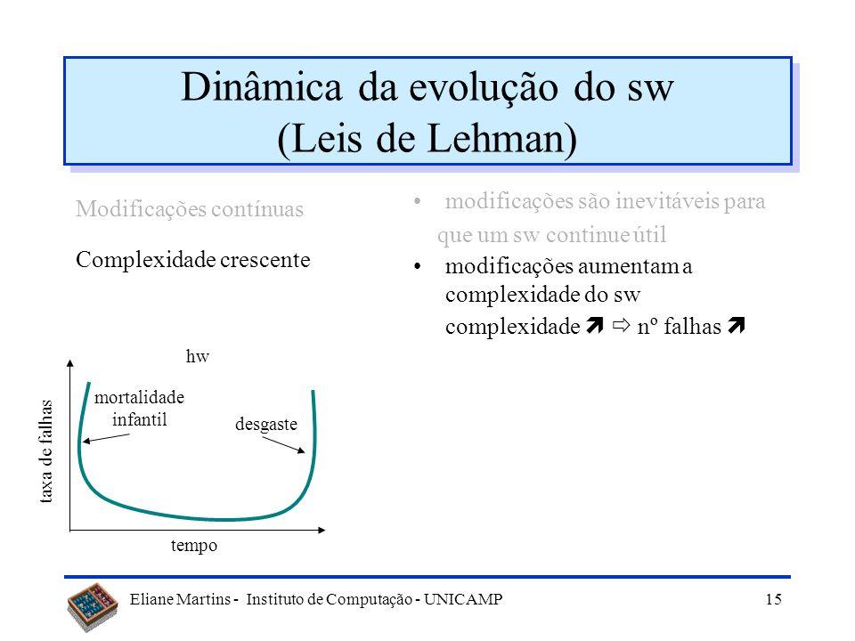 Eliane Martins - Instituto de Computação - UNICAMP14 Dinâmica da evolução do sw (Leis de Lehman) Modificações contínuas modificações são inevitáveis p