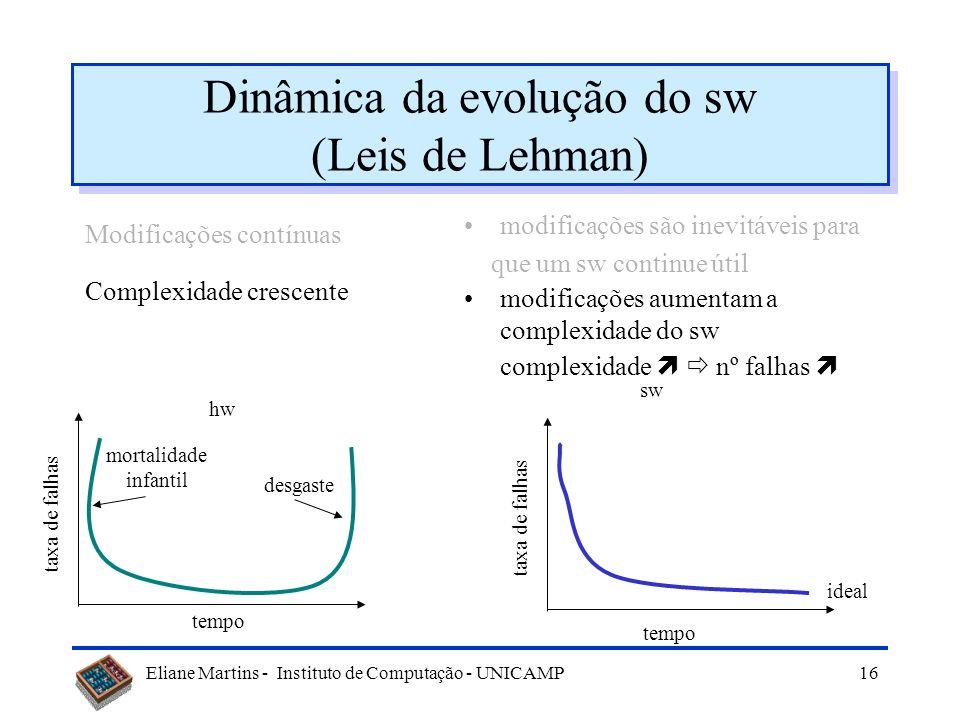 Eliane Martins - Instituto de Computação - UNICAMP15 Dinâmica da evolução do sw (Leis de Lehman) Modificações contínuas Complexidade crescente modific