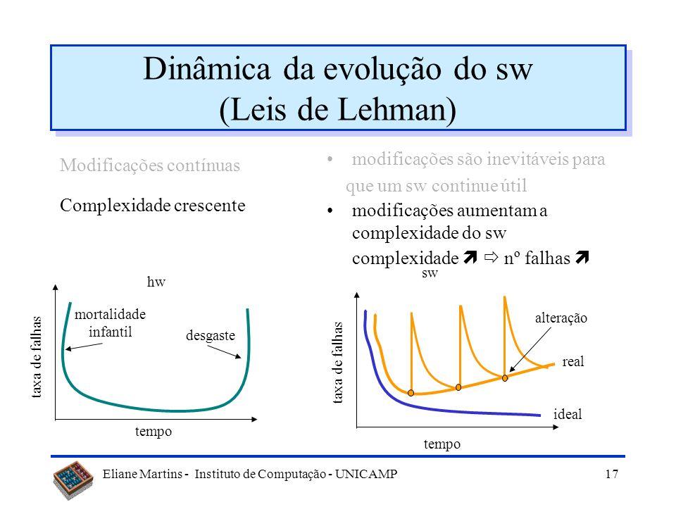 Eliane Martins - Instituto de Computação - UNICAMP16 Dinâmica da evolução do sw (Leis de Lehman) Modificações contínuas Complexidade crescente modific