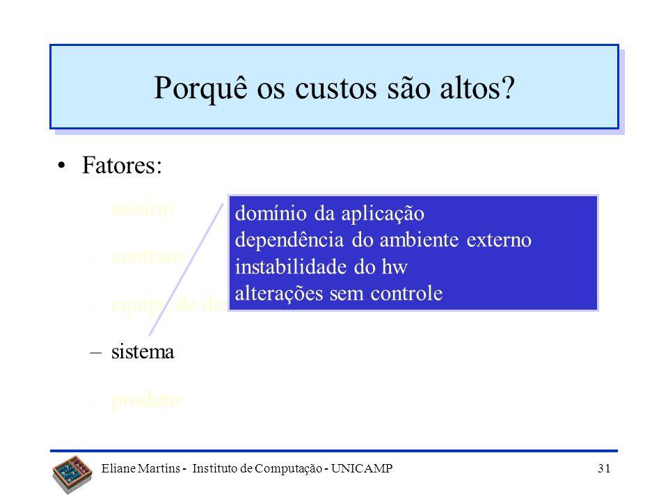 Eliane Martins - Instituto de Computação - UNICAMP30 Porquê os custos são altos? Fatores: –usuário –contrato –equipe de desenvolvimento –sistema –prod