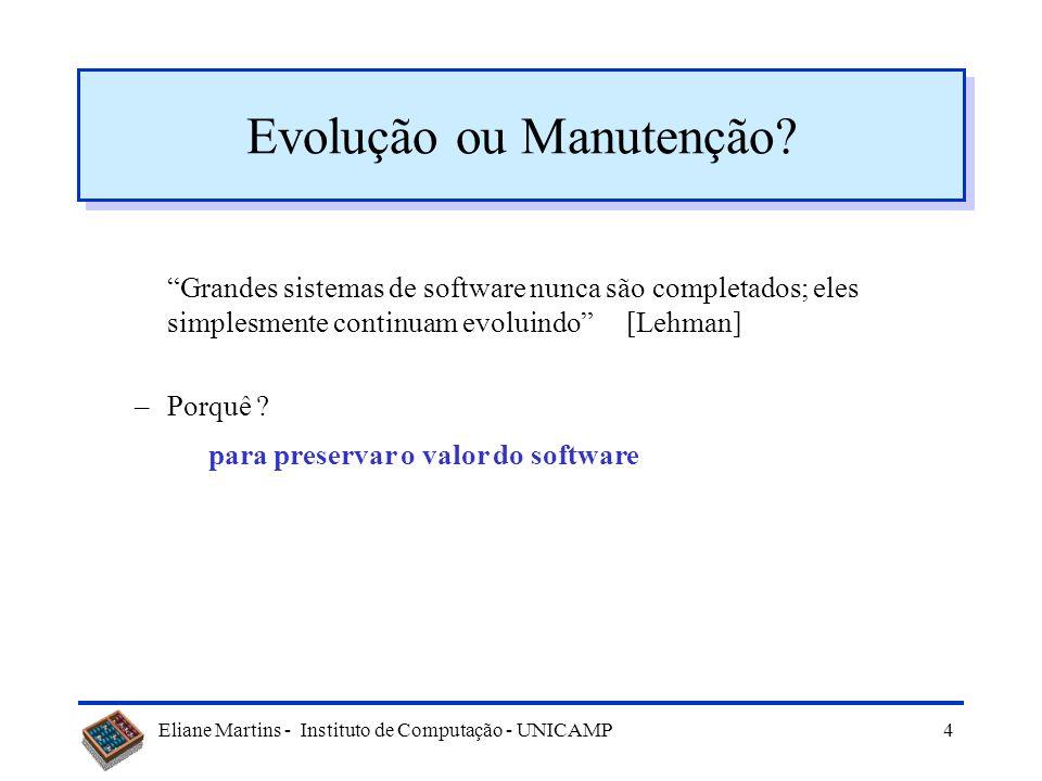 Eliane Martins - Instituto de Computação - UNICAMP44 O que afeta a manutenibilidade Processo de desenvolvimento Documentação Qualidade do sw Disponibilidade dos testes Disponibilidade das ferramentas de desenvolvimento Controle de alterações Facilita realização de testes, em especial os de regressão