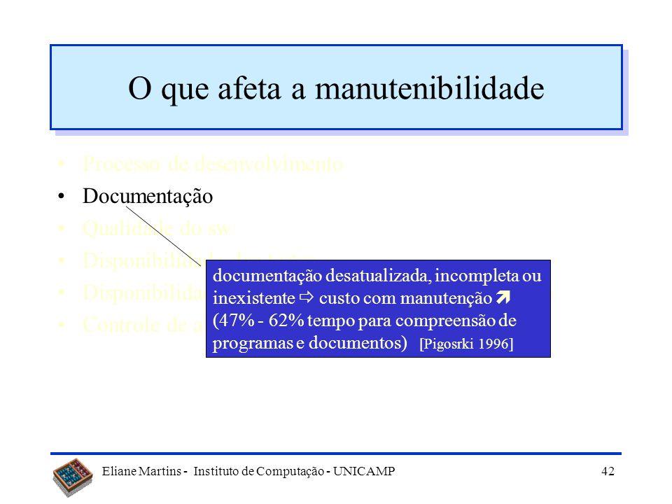 Eliane Martins - Instituto de Computação - UNICAMP41 O que afeta a manutenibilidade Processo de desenvolvimento Documentação Qualidade do sw Disponibi