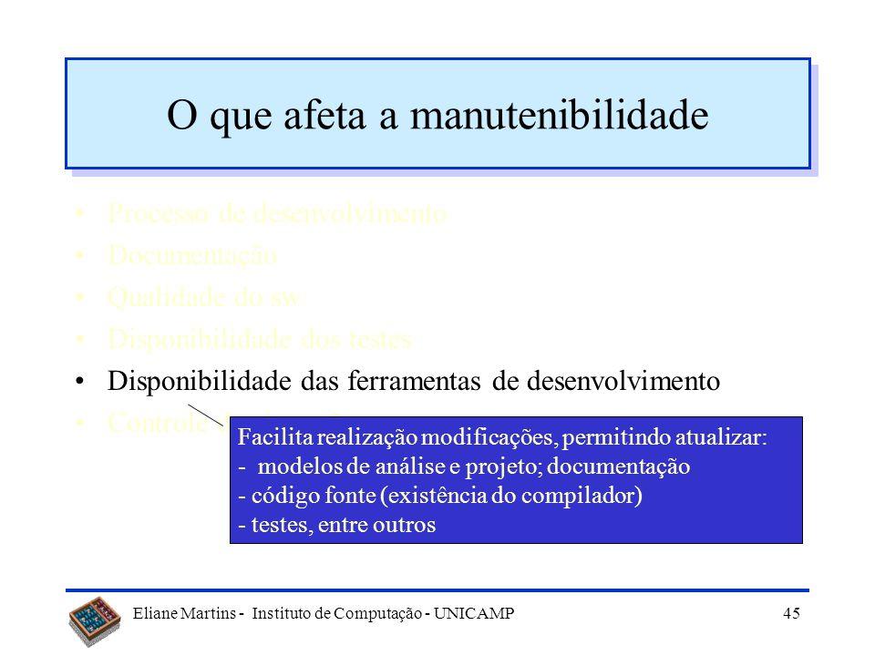 Eliane Martins - Instituto de Computação - UNICAMP44 O que afeta a manutenibilidade Processo de desenvolvimento Documentação Qualidade do sw Disponibi