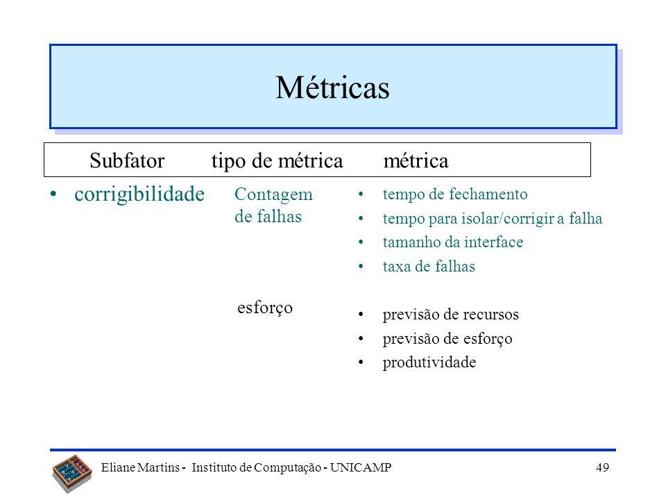 Eliane Martins - Instituto de Computação - UNICAMP48 Métricas Permitem determinar quão fácil é manter um sw manutenibilidade pode ser caracterizada pe