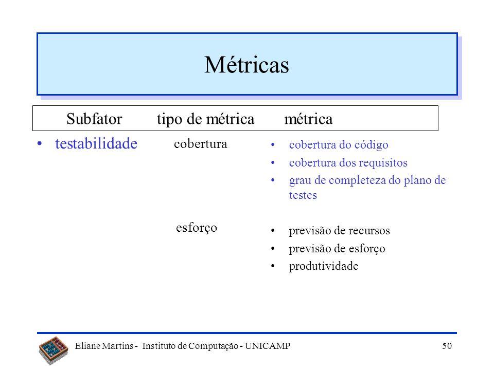 Eliane Martins - Instituto de Computação - UNICAMP49 Métricas corrigibilidade tempo de fechamento tempo para isolar/corrigir a falha tamanho da interf