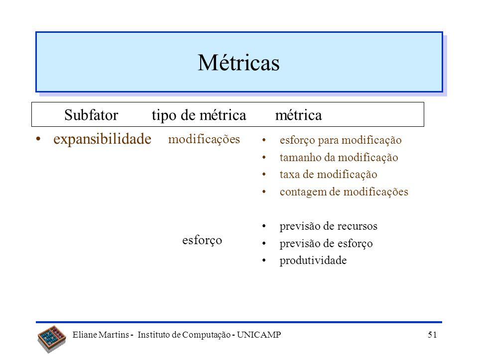 Eliane Martins - Instituto de Computação - UNICAMP50 Métricas testabilidade cobertura do código cobertura dos requisitos grau de completeza do plano d
